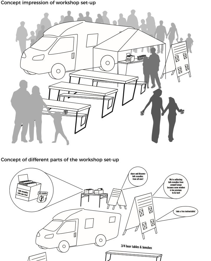 Le Bus de la Science