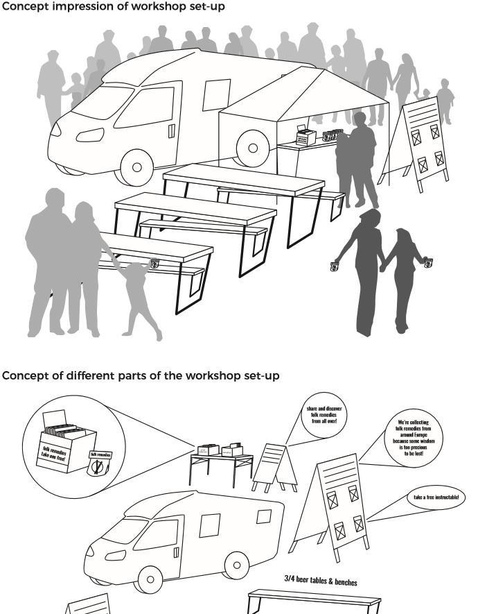 De animaties vinden plaats buiten de wetenschapsbus.